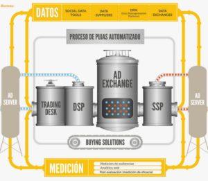 Infografia-compra-programatica