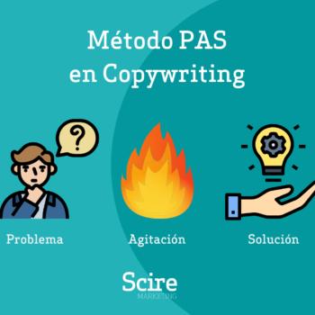 método pas de copywriting aplicado a tu escuela