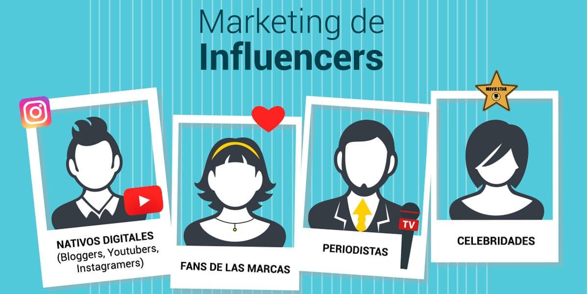 Qué es el marketing de influencia y cómo puedes incorporarlo a tu estrategia digital